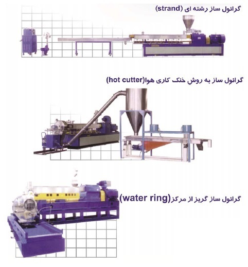 PLASTIC PELLETIZER PRODUCTION LINE